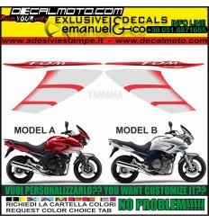TDM 900 2008